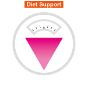 Diet Support(ダイエット・美容商品)